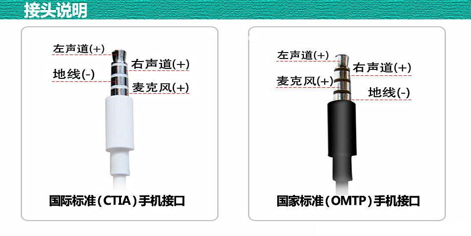 关于3.5MM耳机接口的两个标准 国家标准OMTP和国际标准CTIA的区分和介绍